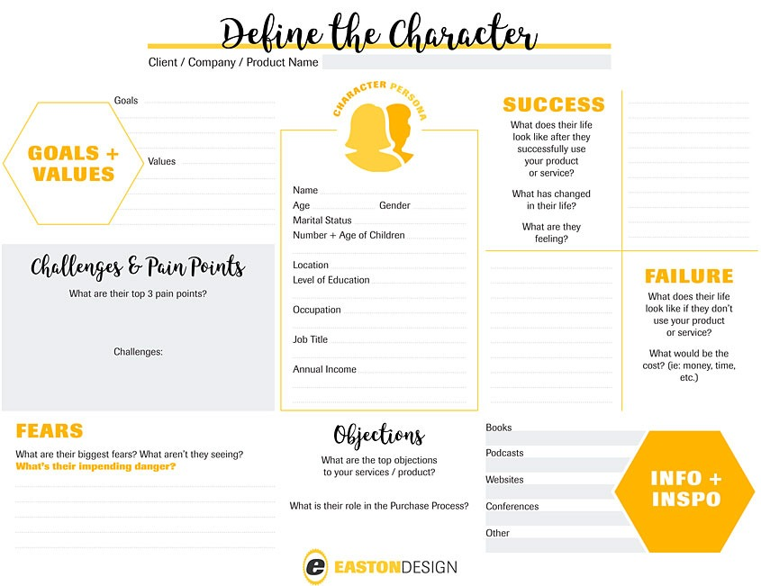 Sharing Your Brand Story Handouts